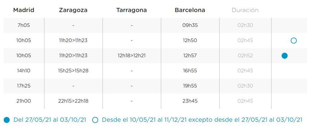 Horarios AVE OUIGO Madrid Barcelona